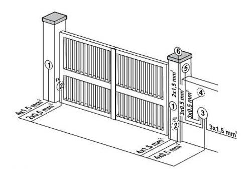 Schemat instalacji elektrycznej napędu bramy